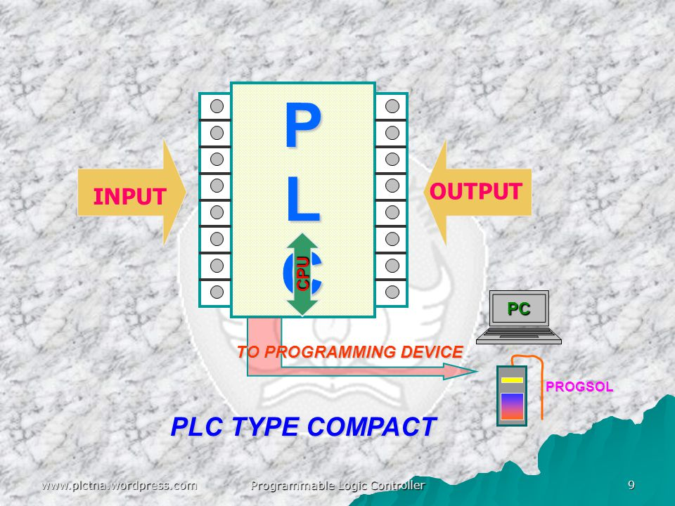 PROGSOL PLC TYPE COMPACT P L C INPUT OUTPUT CPU PC TO PROGRAMMING DEVICE 9www.plctna.wordpress.com Programmable Logic Controller