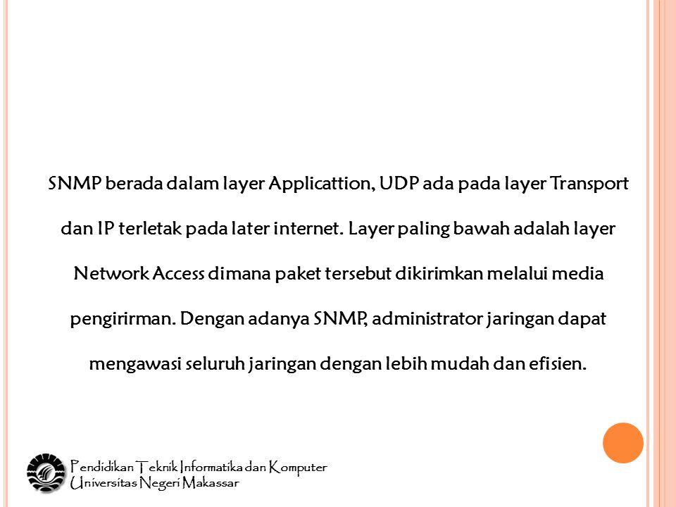 SNMP berada dalam layer Applicattion, UDP ada pada layer Transport dan IP terletak pada later internet.