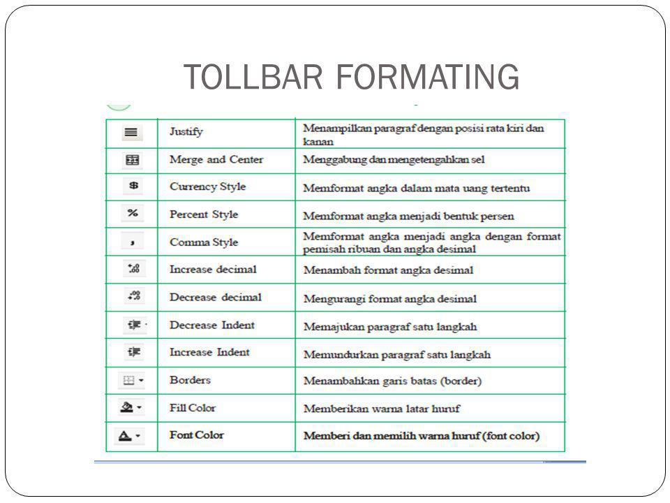 TOLLBAR FORMATING