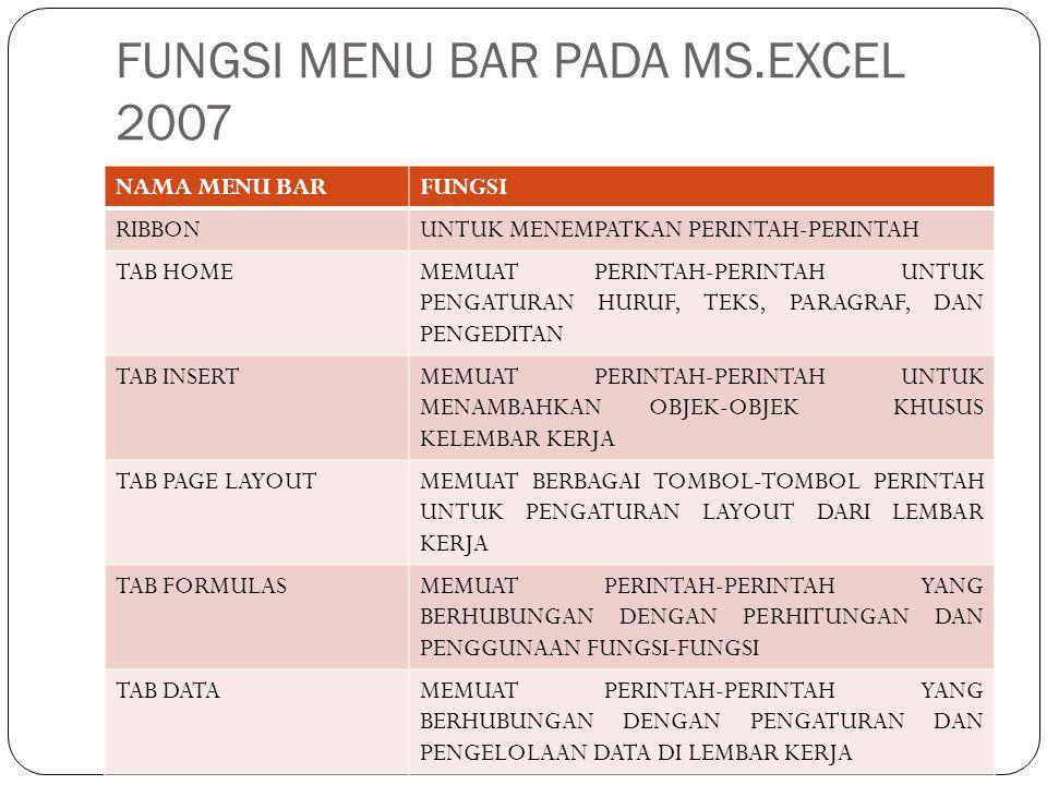 FUNGSI MENU BAR PADA MS.EXCEL 2007 NAMA MENU BARFUNGSI RIBBONUNTUK MENEMPATKAN PERINTAH-PERINTAH TAB HOMEMEMUAT PERINTAH-PERINTAH UNTUK PENGATURAN HUR