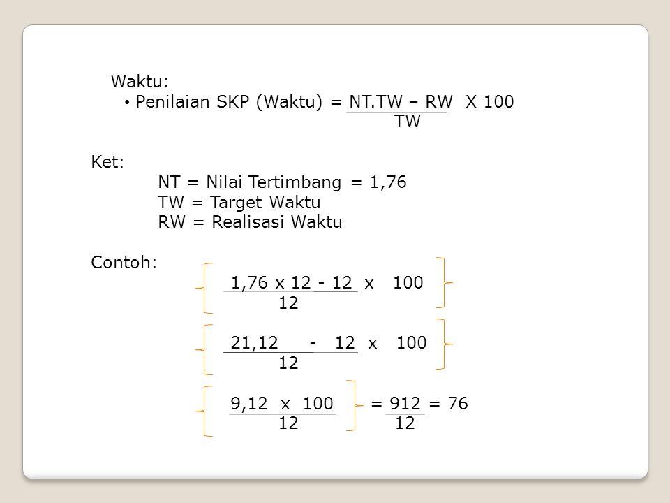 Waktu: • Penilaian SKP (Waktu) = NT.TW – RW X 100 TW Ket: NT = Nilai Tertimbang = 1,76 TW = Target Waktu RW = Realisasi Waktu Contoh: 1,76 x 12 - 12 x 100 12 21,12 - 12 x 100 12 9,12 x 100 = 912 = 76 12 12
