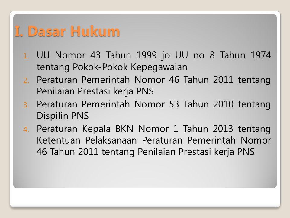 I.Dasar Hukum 1. UU Nomor 43 Tahun 1999 jo UU no 8 Tahun 1974 tentang Pokok-Pokok Kepegawaian 2.