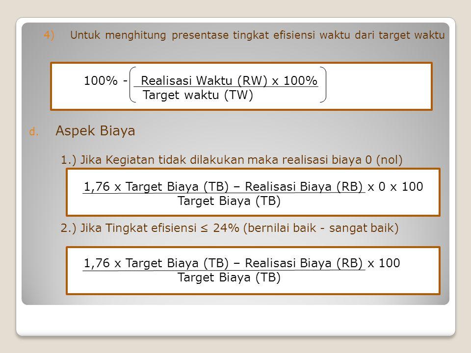 4)Untuk menghitung presentase tingkat efisiensi waktu dari target waktu 100% - Realisasi Waktu (RW) x 100% Target waktu (TW) d.