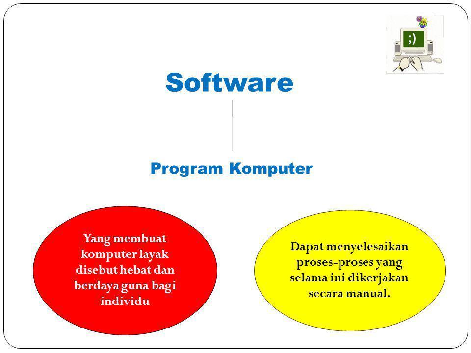 Software Program Komputer Yang membuat komputer layak disebut hebat dan berdaya guna bagi individu Dapat menyelesaikan proses-proses yang selama ini d