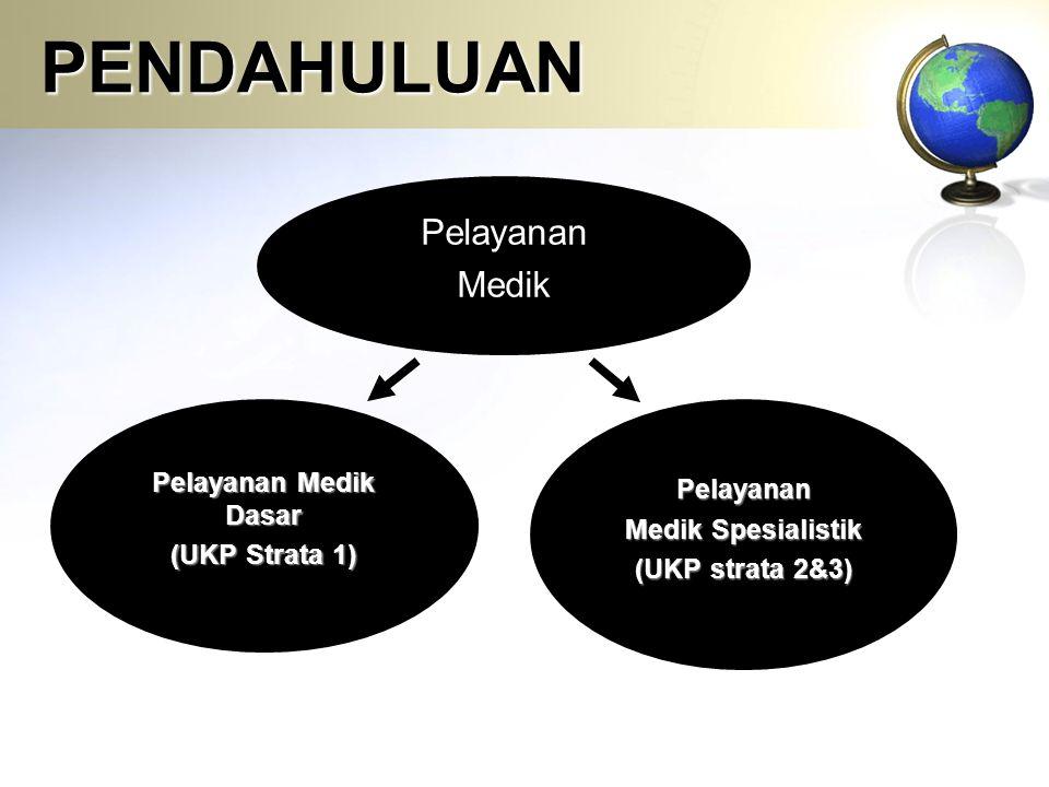 PENDAHULUAN Pelayanan Medik Pelayanan Medik Spesialistik (UKP strata 2&3) Pelayanan Medik Dasar (UKP Strata 1)