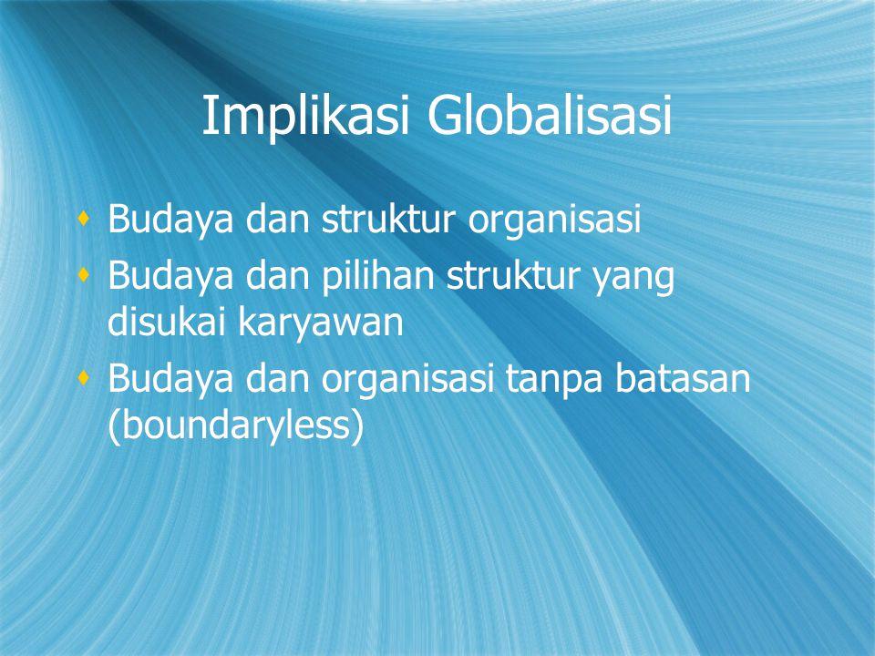 Implikasi Globalisasi  Budaya dan struktur organisasi  Budaya dan pilihan struktur yang disukai karyawan  Budaya dan organisasi tanpa batasan (boundaryless)  Budaya dan struktur organisasi  Budaya dan pilihan struktur yang disukai karyawan  Budaya dan organisasi tanpa batasan (boundaryless)