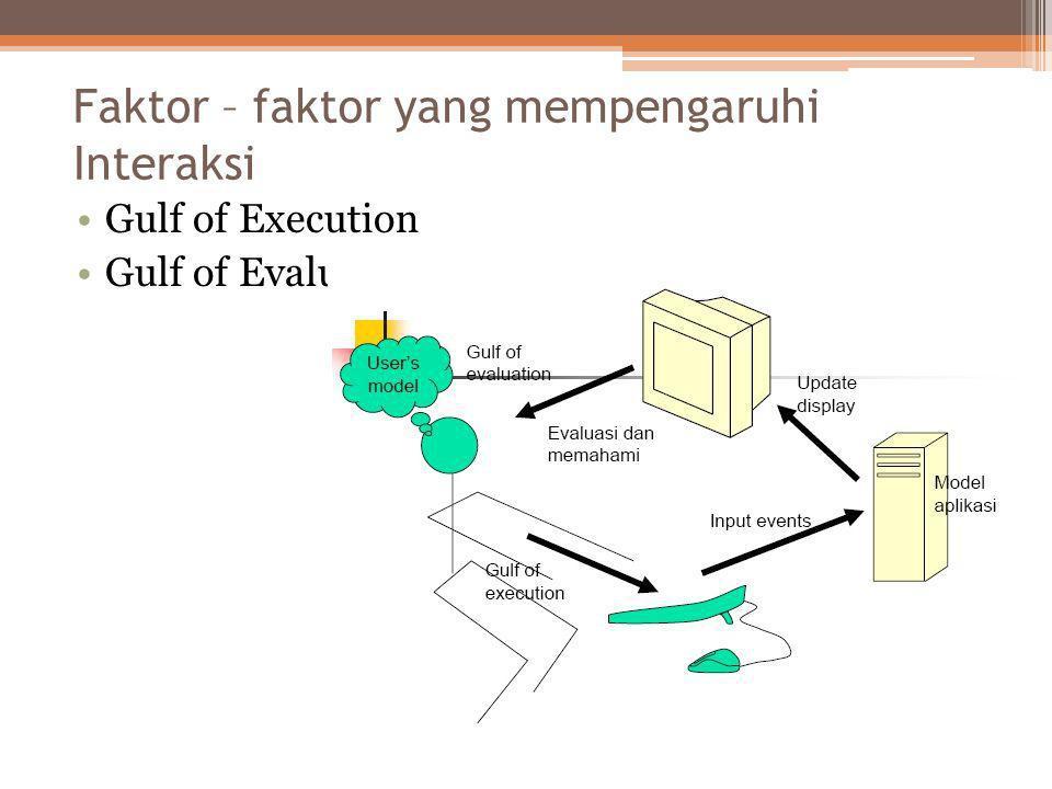 Faktor – faktor yang mempengaruhi Interaksi •Gulf of Execution •Gulf of Evaluation