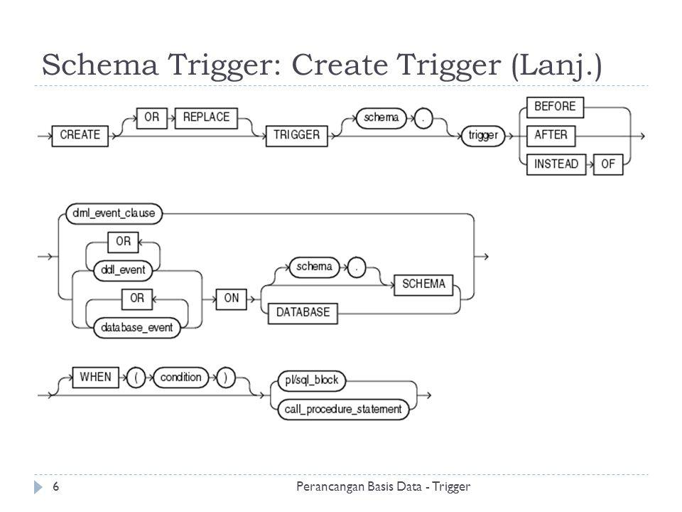 Schema Trigger: DML Event Clause { DELETE   INSERT   UPDATE [ OF column [, column ]...