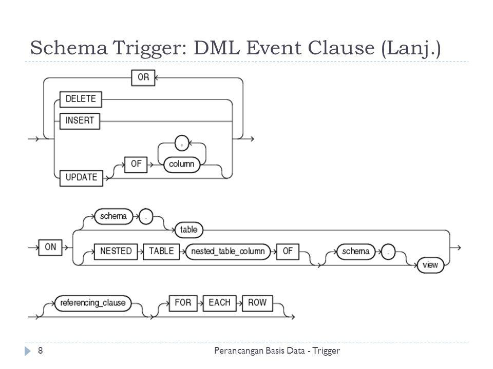 Hal-hal Lain dalam Trigger  Viewing Defined Triggers  Untuk melihat Trigger yang tersimpan, gunakan perintah: SELECT * FROM USER_TRIGGERS[/DBA_TRIGGERS ] WHERE TABLE_NAME = 'MY_TABLE';  Melihat isi (code) Trigger: SELECT text FROM user_source WHERE name = PRICETRIG ORDER BY line;  Menghapus Triggers DROP TRIGGER ;  Disabling atau Enabling Triggers ALTER TRIGGER {DISABLE ENABLE}; Harus UpperCase.