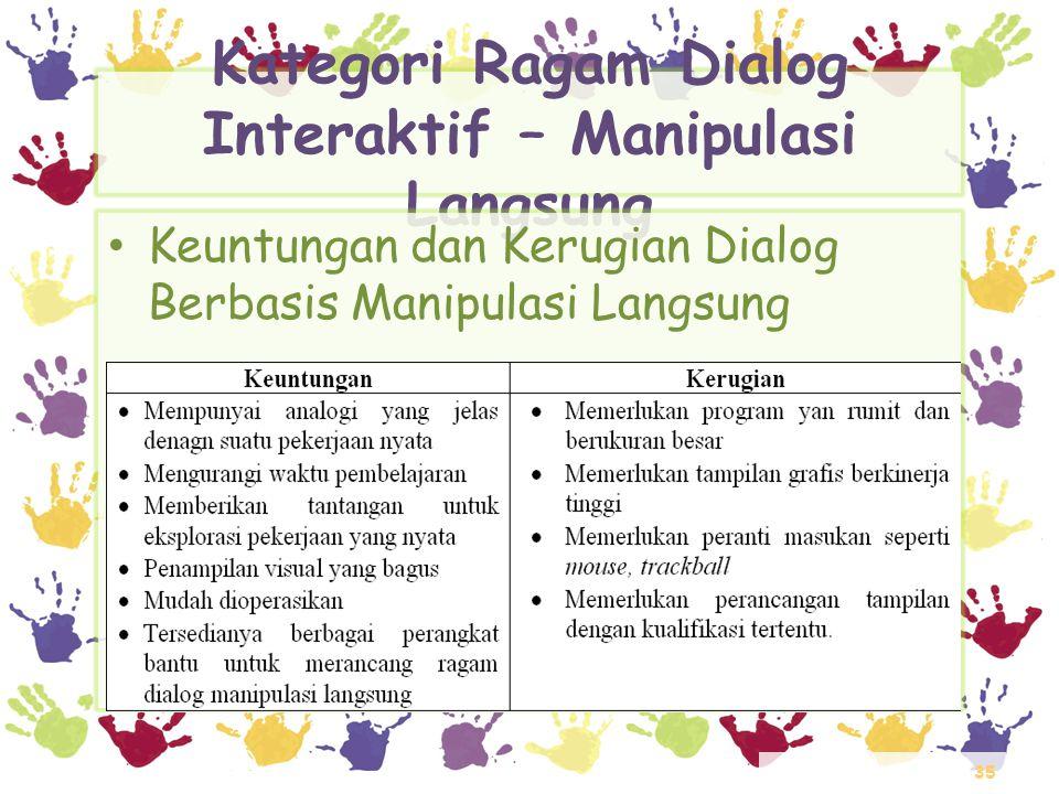 35 Kategori Ragam Dialog Interaktif – Manipulasi Langsung • Keuntungan dan Kerugian Dialog Berbasis Manipulasi Langsung