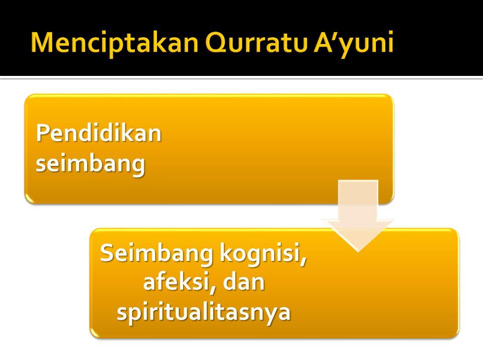 Pendidikan seimbang Seimbang kognisi, afeksi, dan spiritualitasnya