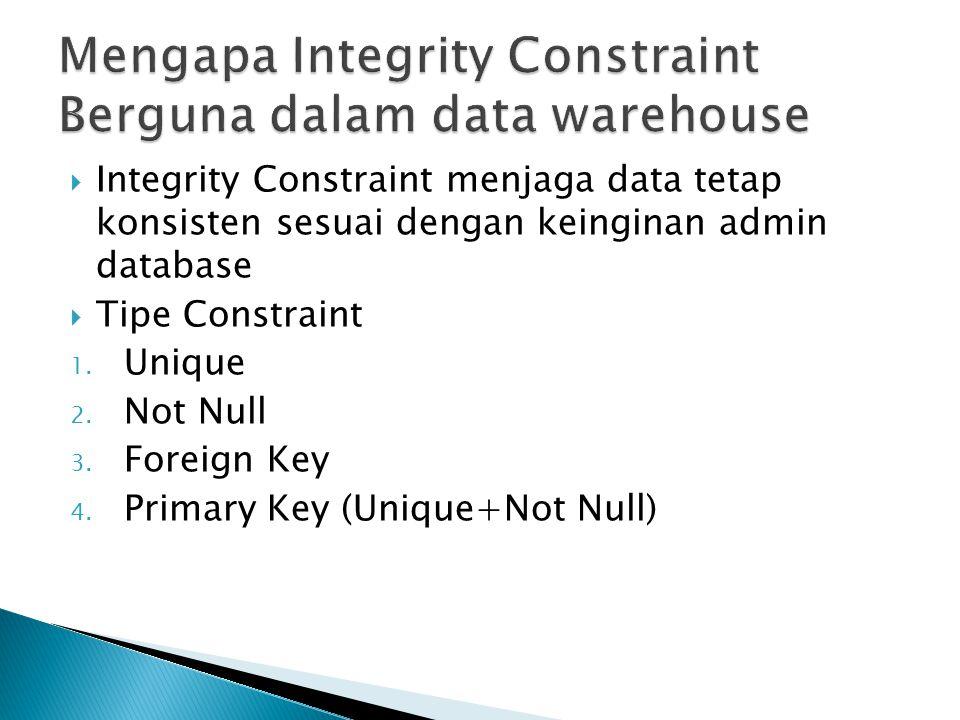  Integrity Constraint menjaga data tetap konsisten sesuai dengan keinginan admin database  Tipe Constraint 1. Unique 2. Not Null 3. Foreign Key 4. P
