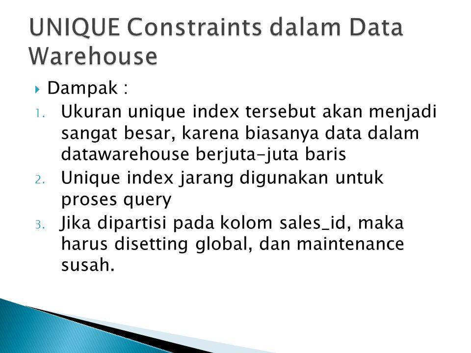  Dampak : 1. Ukuran unique index tersebut akan menjadi sangat besar, karena biasanya data dalam datawarehouse berjuta-juta baris 2. Unique index jara
