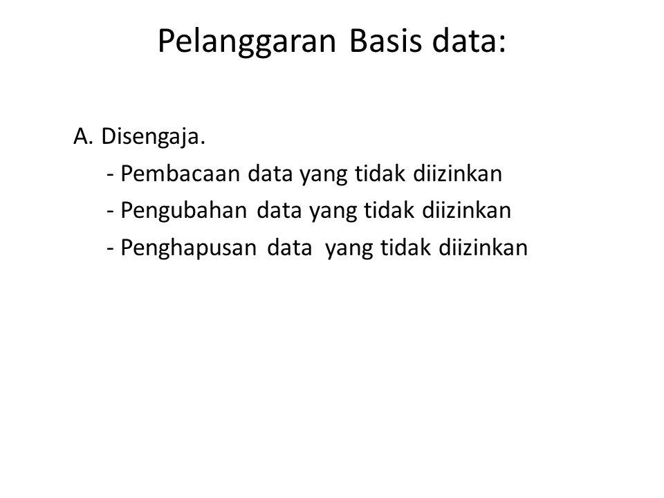 Pelanggaran Basis data: A. Disengaja. - Pembacaan data yang tidak diizinkan - Pengubahan data yang tidak diizinkan - Penghapusan data yang tidak diizi