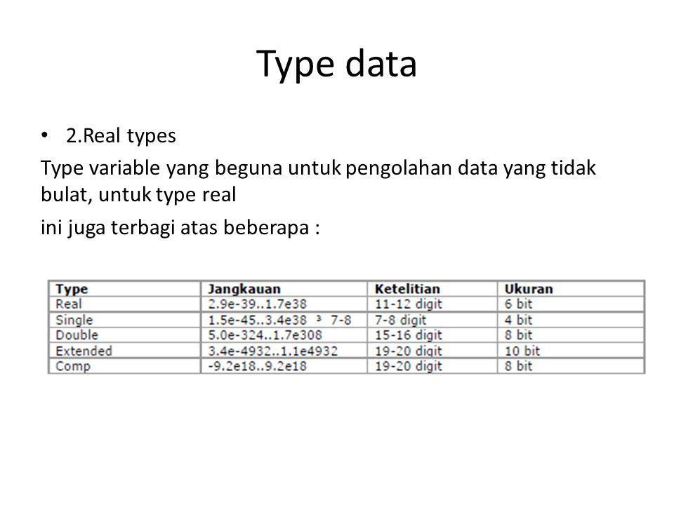 Type data • 2.Real types Type variable yang beguna untuk pengolahan data yang tidak bulat, untuk type real ini juga terbagi atas beberapa :