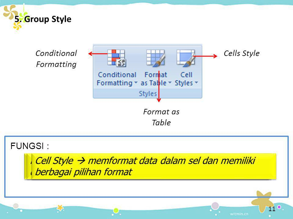 5. Group Style Conditional Formatting Conditional Formatting  memformat tabel-tabel data berdasarkan kriteria/kondisi khusus Format as Table Format a