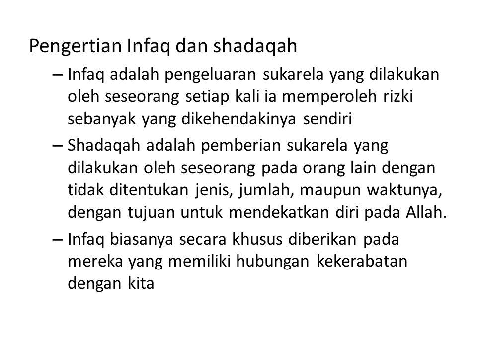 Pengertian Infaq dan shadaqah – Infaq adalah pengeluaran sukarela yang dilakukan oleh seseorang setiap kali ia memperoleh rizki sebanyak yang dikehend