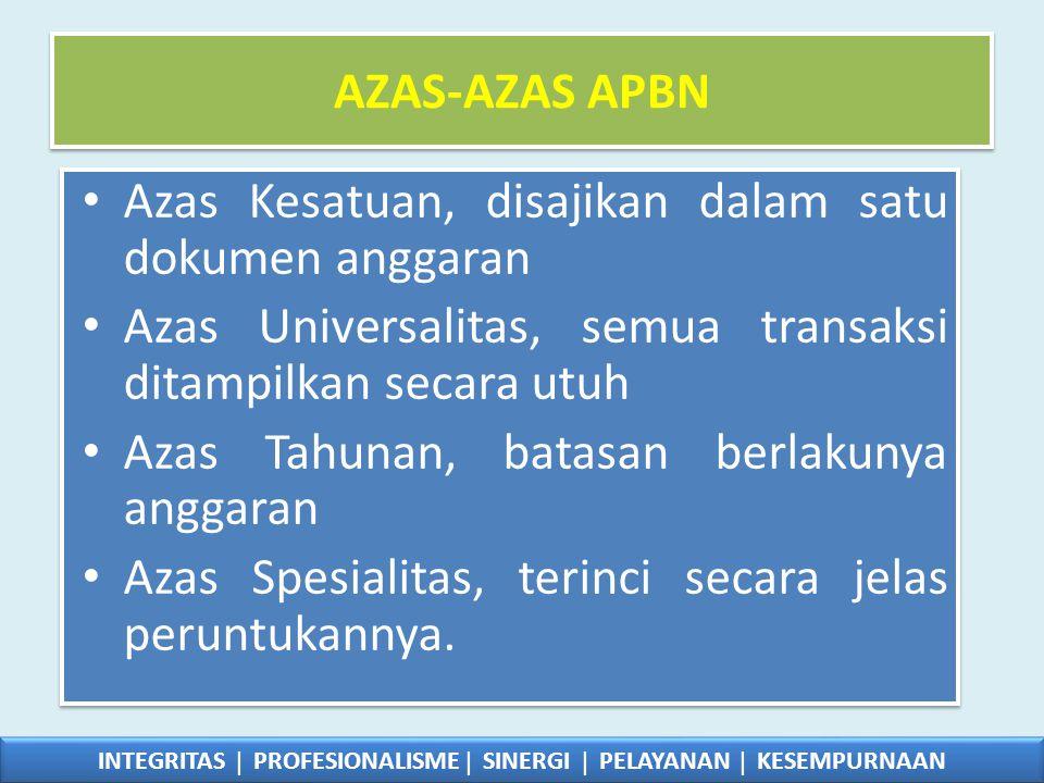 AZAS-AZAS APBN • Azas Kesatuan, disajikan dalam satu dokumen anggaran • Azas Universalitas, semua transaksi ditampilkan secara utuh • Azas Tahunan, ba