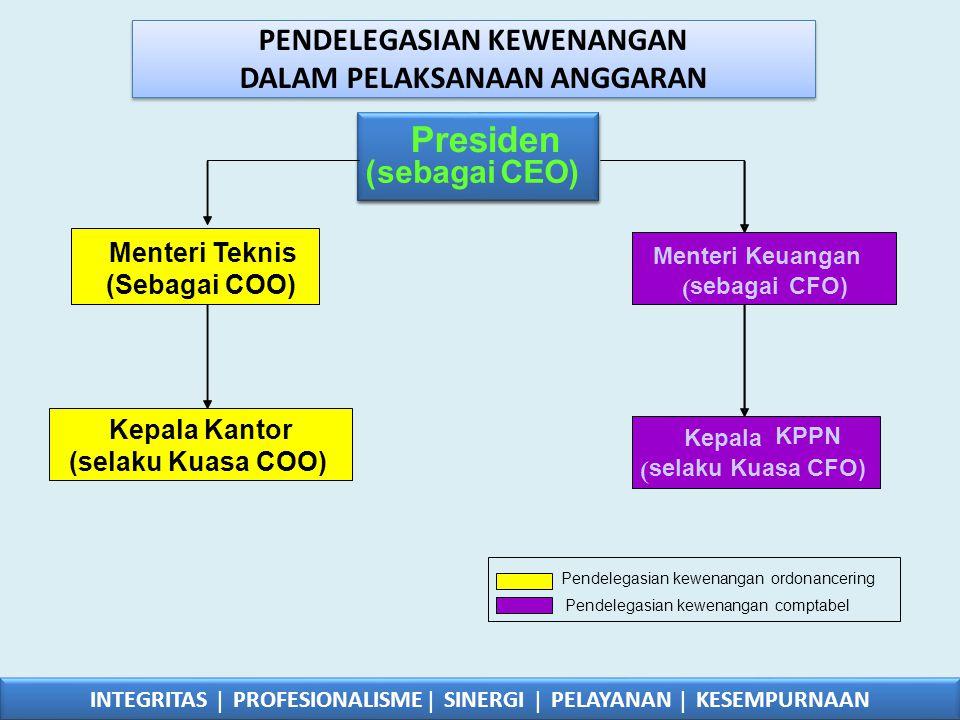 PENDELEGASIAN KEWENANGAN DALAM PELAKSANAAN ANGGARAN PENDELEGASIAN KEWENANGAN DALAM PELAKSANAAN ANGGARAN Presiden (sebagaiCEO) Kepala KPPN ( selaku Kua