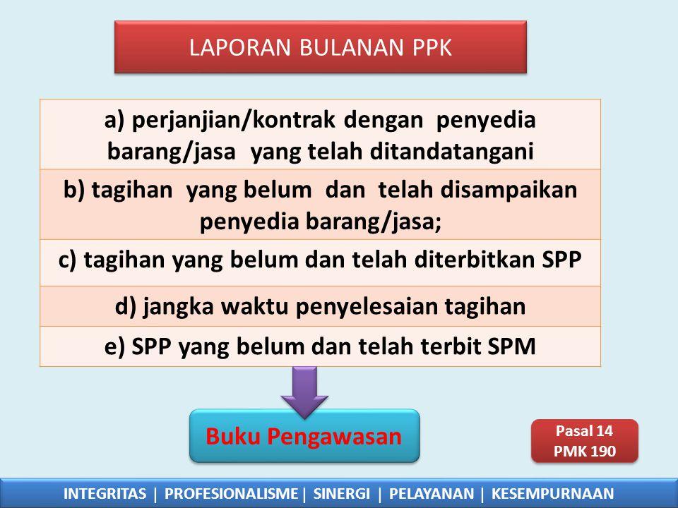 LAPORAN BULANAN PPK a) perjanjian/kontrak dengan penyedia barang/jasa yang telah ditandatangani b) tagihan yang belum dan telah disampaikan penyedia b