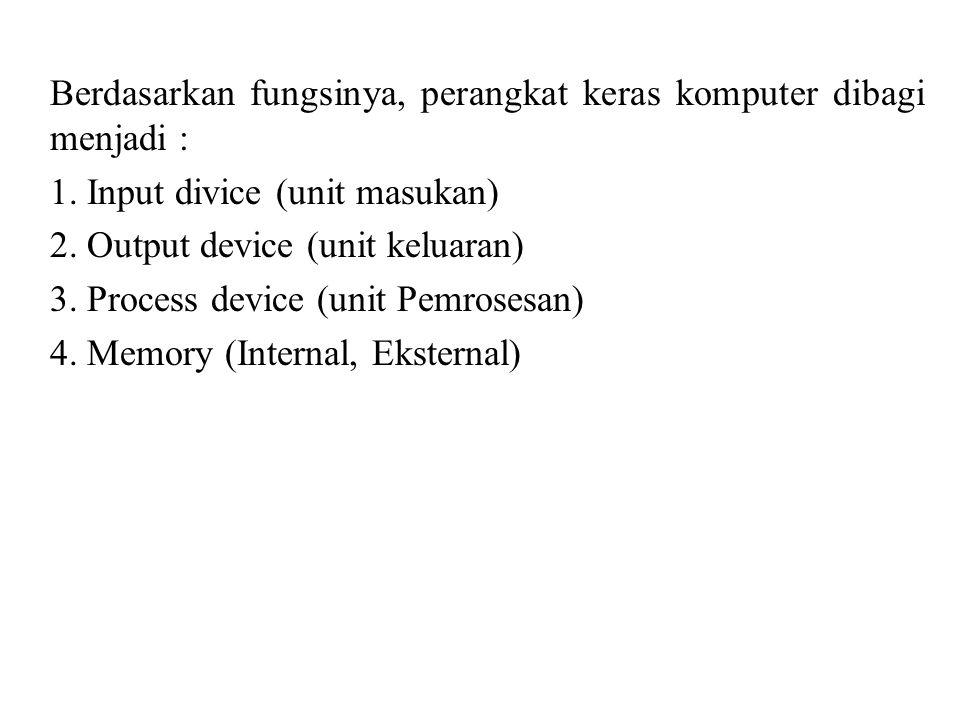 Berdasarkan fungsinya, perangkat keras komputer dibagi menjadi : 1. Input divice (unit masukan) 2. Output device (unit keluaran) 3. Process device (un