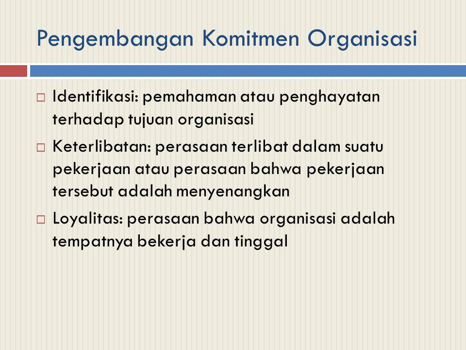 Komponen Utama Komitmen Organisasi Komitmen Afektif: •apabila karyawan menjadi bagian organisasi karena ikatan emosional atau psikologis Komitmen Kontinu: •apabila karyawan menjadi bagian organisasi karena membutuhkan gaji atau keuntungan lain Komitmen Normatif: •timbul dari nilai-nilai diri karyawan
