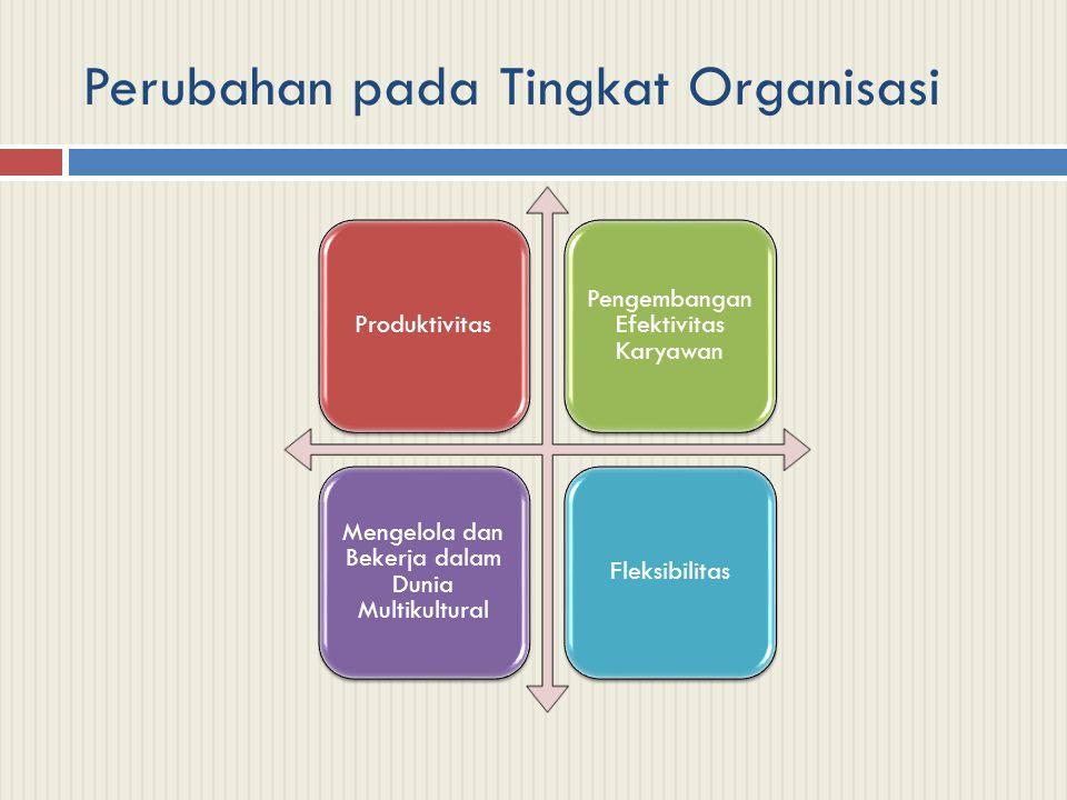 Dasar Motivasional Organisasi  Menarik dan Menahan Orang  Peranan Kinerja dapat Diandalkan  Perilaku Spontan dan Inovatif  Kerja Sama  Perlindungan  Ide Konstruktif  Sikap yang Sesuai