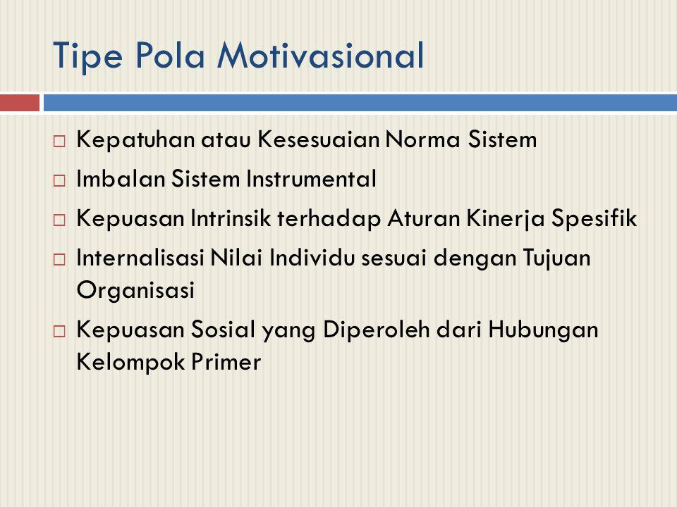 Tipe Pola Motivasional  Kepatuhan atau Kesesuaian Norma Sistem  Imbalan Sistem Instrumental  Kepuasan Intrinsik terhadap Aturan Kinerja Spesifik 