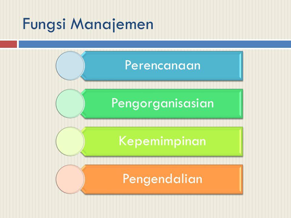 Peran-peran Manajemen Interpersonal Informasional Decision Maker •simbolis •pemimpin •penghubung •monitor •penyampai •jubir •pengusaha •Pengelola gangguan •Alokasi SD •perunding