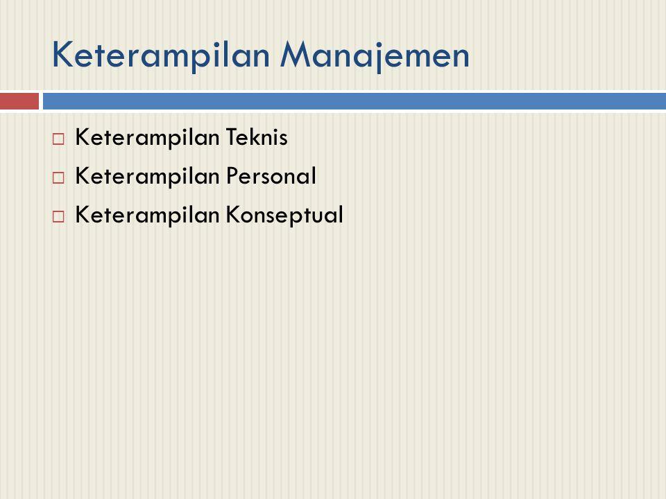 Perilaku Organisasi  Studi yang menyelidiki bagaimana individu- individu, kelompok-kelompok, serta struktur mempengaruhi dan dipengaruhi oleh perilaku dalam organisasi.