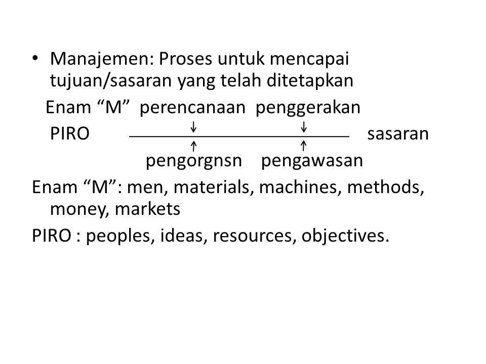 • Manajemen: Proses untuk mencapai tujuan/sasaran yang telah ditetapkan Enam M perencanaan penggerakan PIRO sasaran pengorgnsn pengawasan Enam M : men, materials, machines, methods, money, markets PIRO : peoples, ideas, resources, objectives.