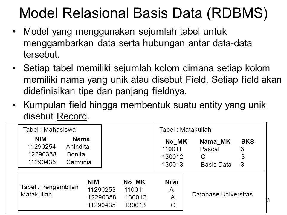 3 Model Relasional Basis Data (RDBMS) •Model yang menggunakan sejumlah tabel untuk menggambarkan data serta hubungan antar data-data tersebut. •Setiap