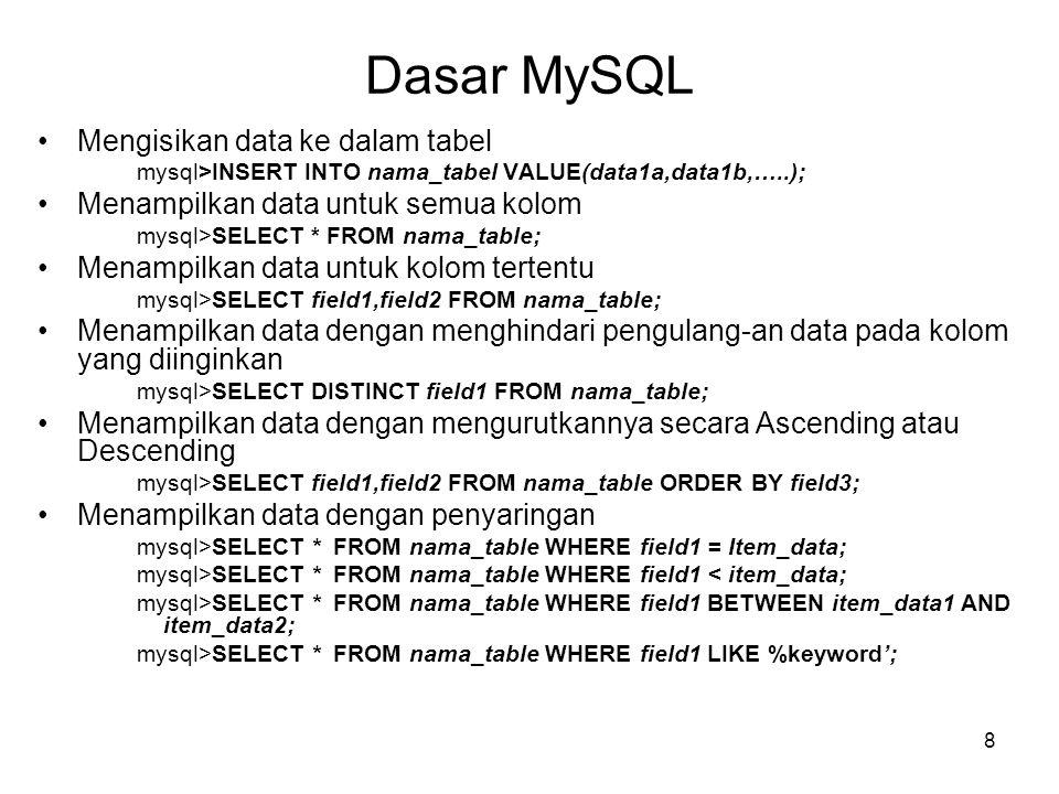 8 Dasar MySQL •Mengisikan data ke dalam tabel mysql>INSERT INTO nama_tabel VALUE(data1a,data1b,…..); •Menampilkan data untuk semua kolom mysql>SELECT