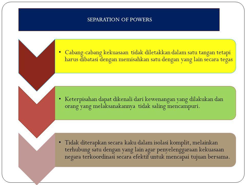 INDONESIA NEGARA HUKUM DAN DEMOKRASI  Indonesia, negara hukum, dan didasarkan pada kedaulatan rakyat yang dilaksanakan berdasar UUD 1945, sebagaimana