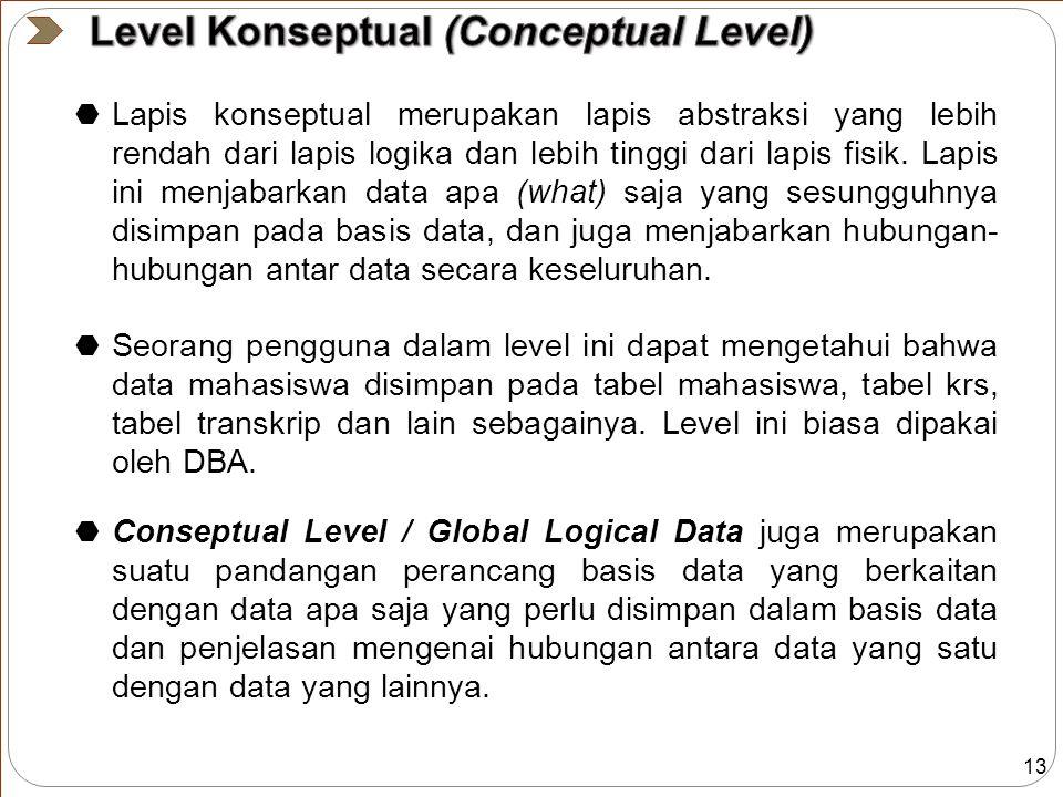 13  Lapis konseptual merupakan lapis abstraksi yang lebih rendah dari lapis logika dan lebih tinggi dari lapis fisik.