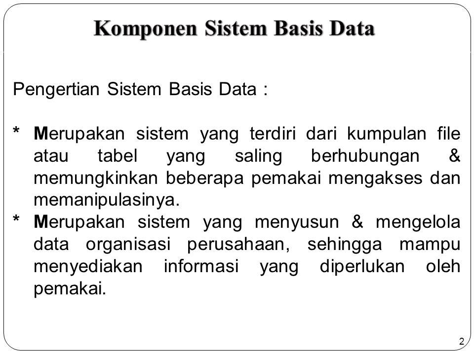 3 Sistem basis data terdapat komponen- komponen utama yaitu : Perangkat keras (hardware) yang biasanya terdapat dalam sebuah basis data adalah komputer untuk sistem stand alone, sistem jaringan (network), memori sekunder yang online (harddisk), memori sekunder yang offline (disk), dan perangkat komunikasi untuk sistem jaringan.