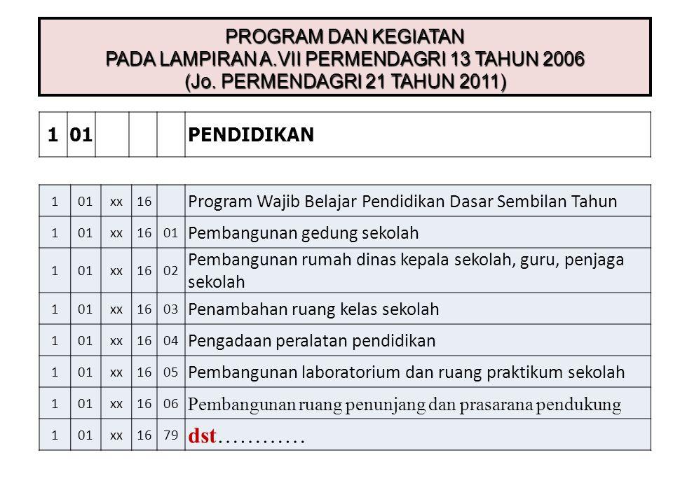 101PENDIDIKAN PROGRAM DAN KEGIATAN PADA LAMPIRAN A.VII PERMENDAGRI 13 TAHUN 2006 (Jo. PERMENDAGRI 21 TAHUN 2011) 101xx16 Program Wajib Belajar Pendidi