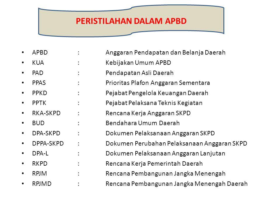 • APBD:Anggaran Pendapatan dan Belanja Daerah • KUA:Kebijakan Umum APBD • PAD:Pendapatan Asli Daerah • PPAS:Prioritas Plafon Anggaran Sementara • PPKD