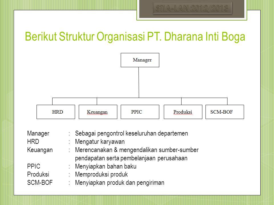 Berikut Struktur Organisasi PT. Dharana Inti Boga Manager : Sebagai pengontrol keseluruhan departemen HRD : Mengatur karyawan Keuangan : Merencanakan