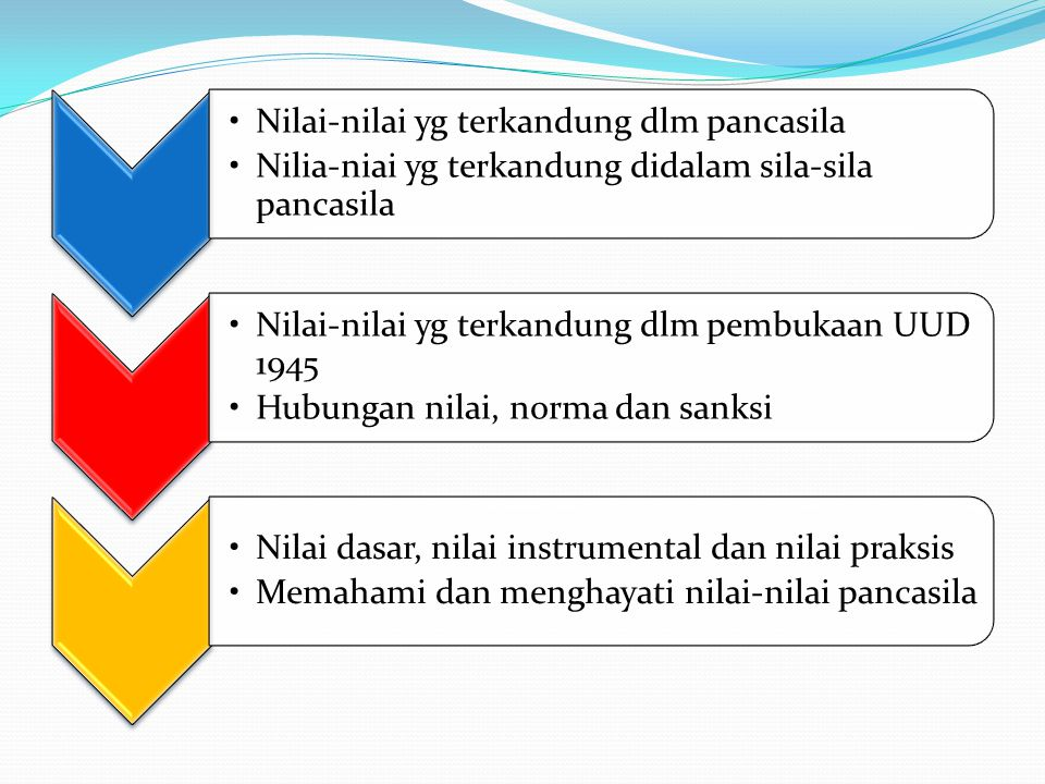 •Nilai-nilai yg terkandung dlm pancasila •Nilia-niai yg terkandung didalam sila-sila pancasila •Nilai-nilai yg terkandung dlm pembukaan UUD 1945 •Hubu