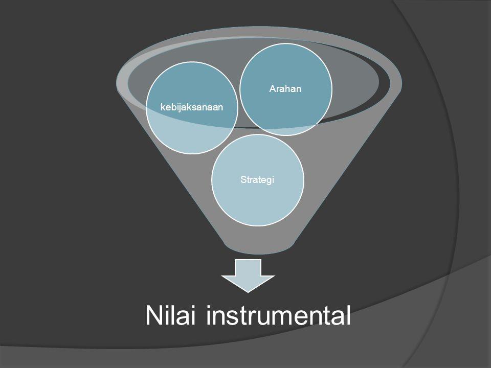 Nilai instrumental StrategikebijaksanaanArahan