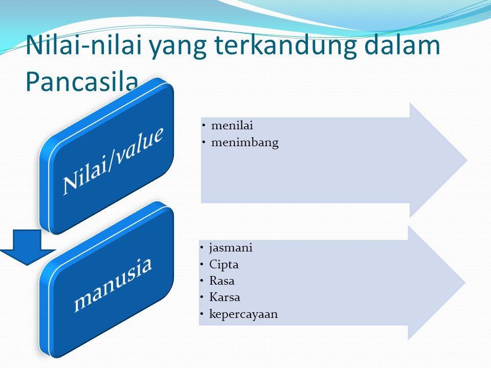 Nilai-nilai yang terkandung dalam Pancasila •menilai •menimbang •jasmani •Cipta •Rasa •Karsa •kepercayaan