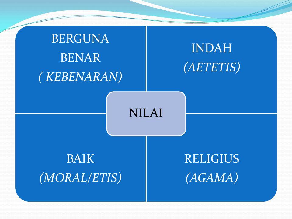 BERGUNA BENAR ( KEBENARAN) INDAH (AETETIS) BAIK (MORAL/ETIS) RELIGIUS (AGAMA) NILAI