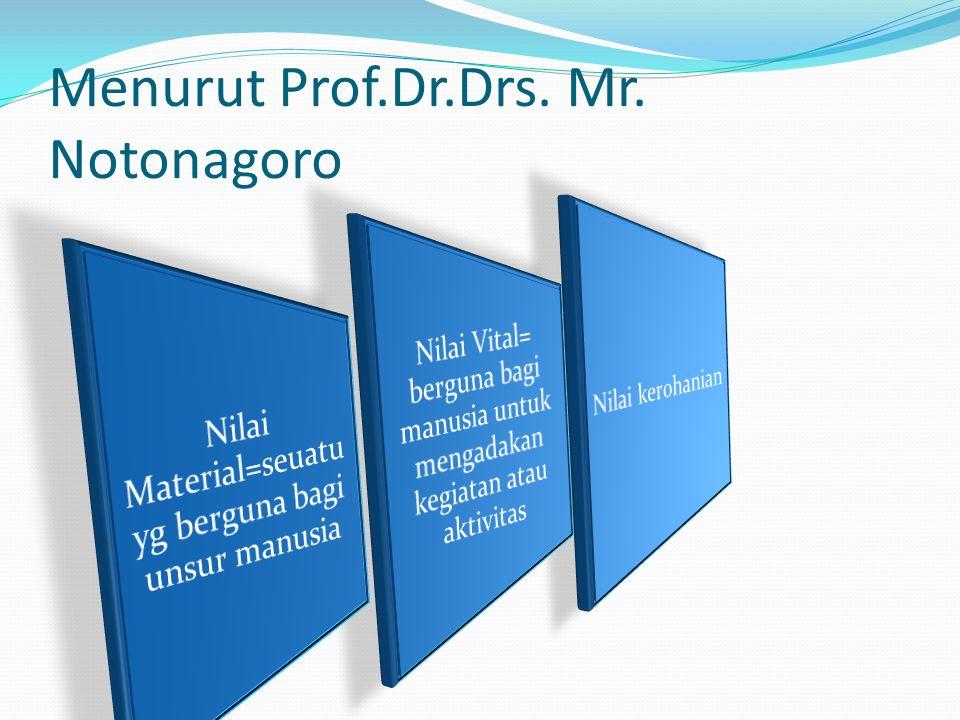 Menurut Prof.Dr.Drs. Mr. Notonagoro