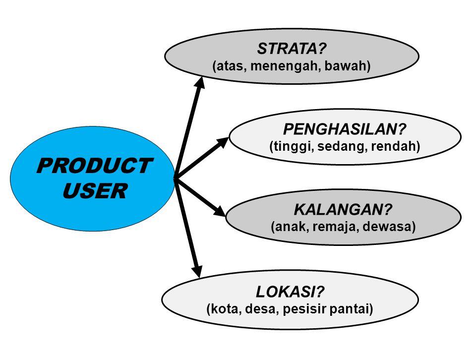 PRODUCT USER STRATA.(atas, menengah, bawah) PENGHASILAN.