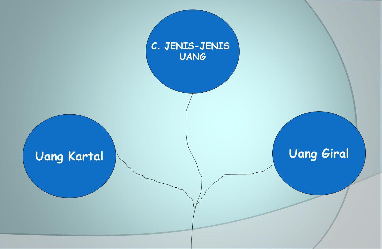 Pekalongan Jakarta Uang sebagai Pembentuk dan Pemindah Kekayaan Uang sebagai Pencipta Kesempatan Kerja