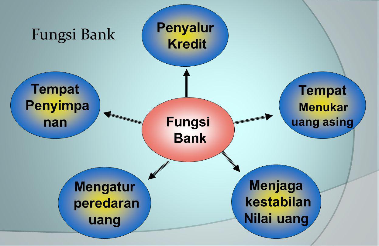 Pengertian Bank Bank adalah Badan usaha yang menghimpun dana dari masyarakat dalam bentuk simpanan dan menyalurkannya kepada masyarakat dalam rangka m