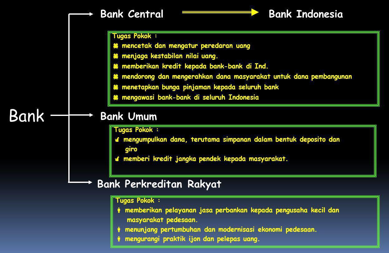 Perencanaan dan pokok – pokok kebijakan perbankan ditetapkan oleh Dewan Moneter yaitu Lembaga yang membantu pemerintah memimpin dan mengkoordinasikan