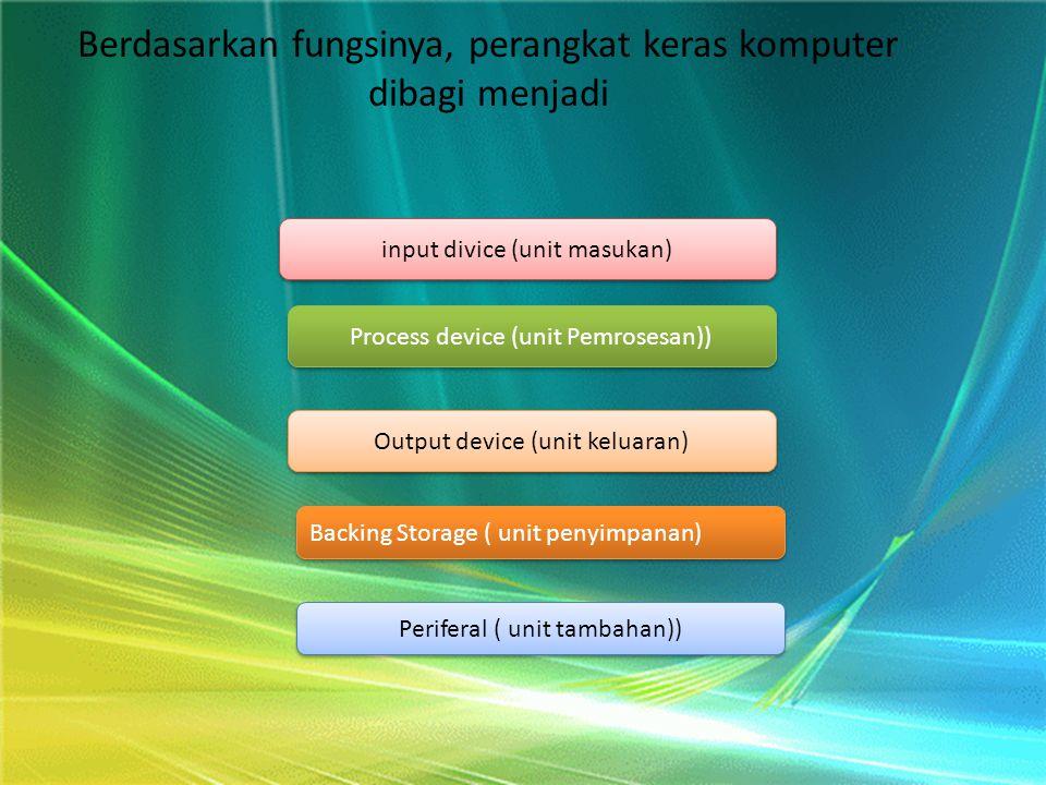 Berdasarkan fungsinya, perangkat keras komputer dibagi menjadi input divice (unit masukan) Process device (unit Pemrosesan)) Output device (unit kelua