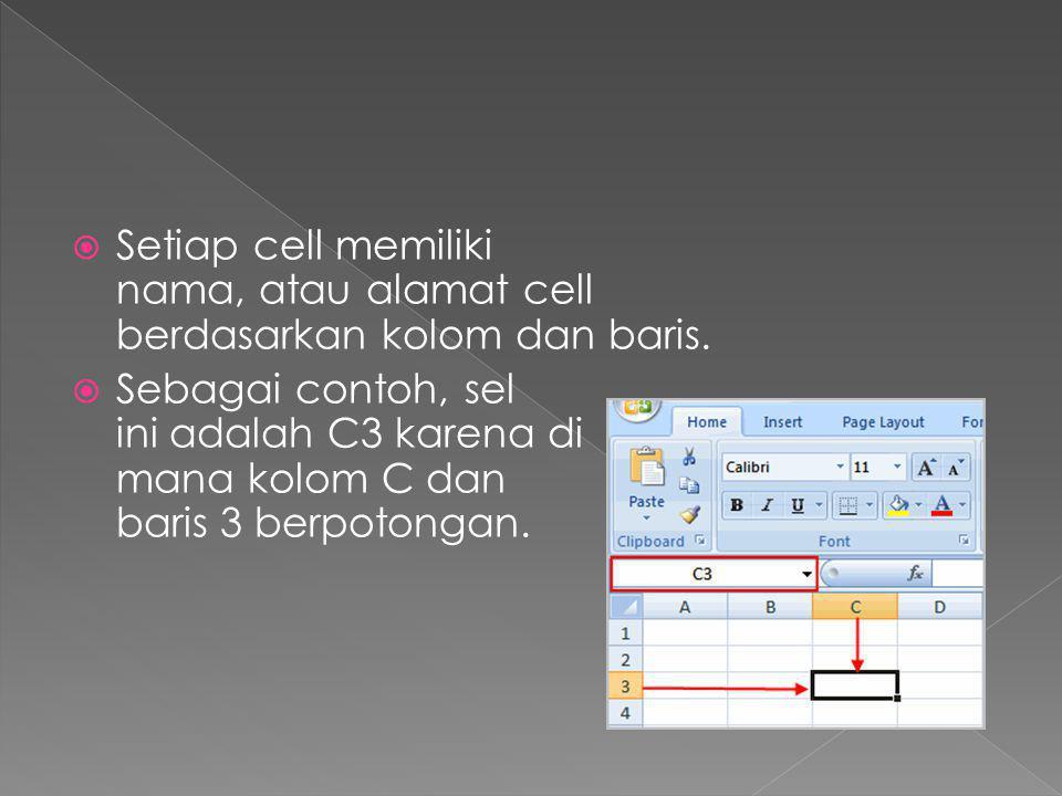  Setiap cell memiliki nama, atau alamat cell berdasarkan kolom dan baris.  Sebagai contoh, sel ini adalah C3 karena di mana kolom C dan baris 3 berp